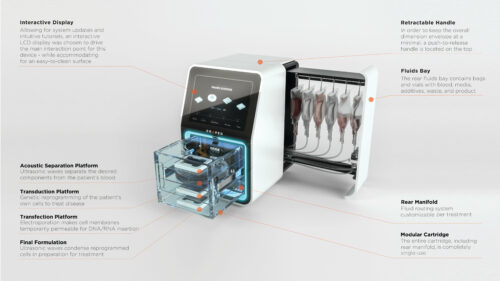 Immunotherapy Bioprocessing Device microfluidics details